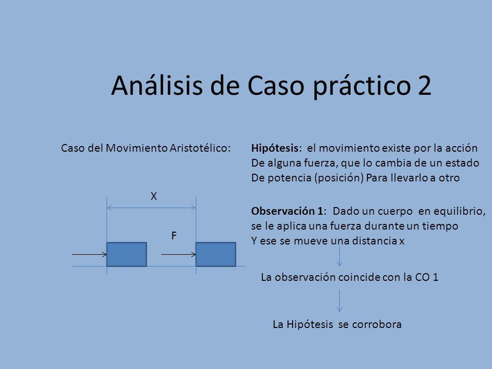 Análisis de Caso práctico 2