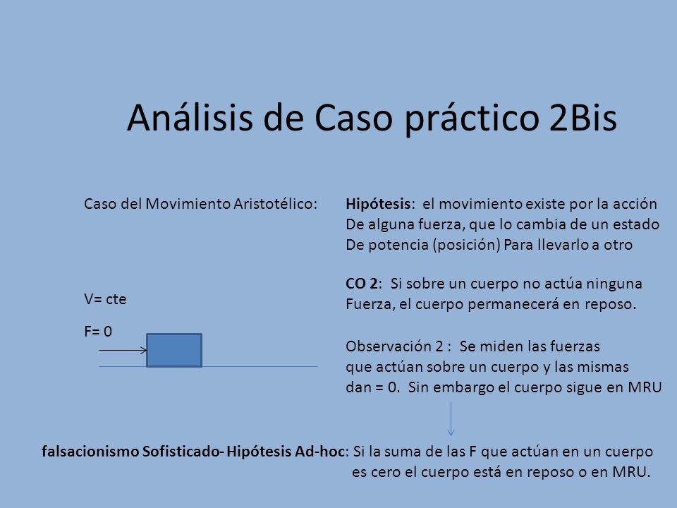 Análisis de Caso práctico 2Bis