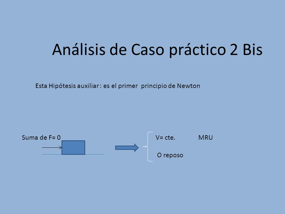 Análisis de Caso práctico 2 Bis