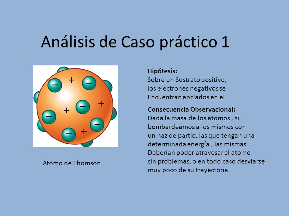 Análisis de Caso práctico 1