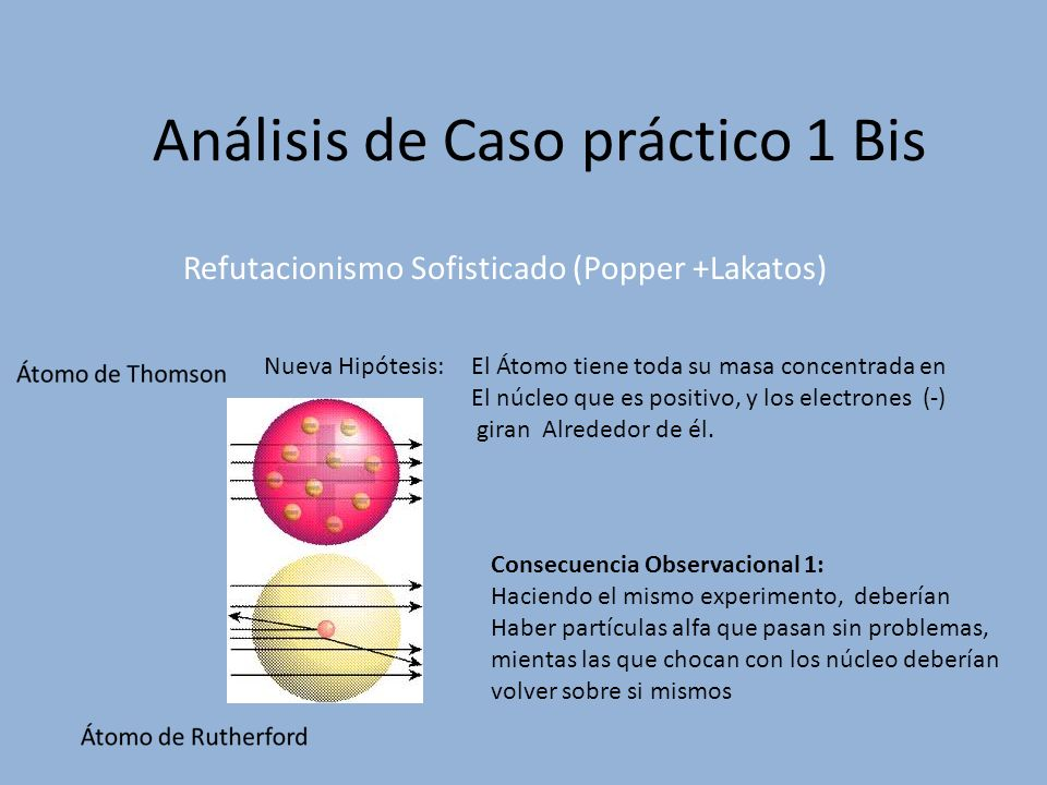 Análisis de Caso práctico 1 Bis