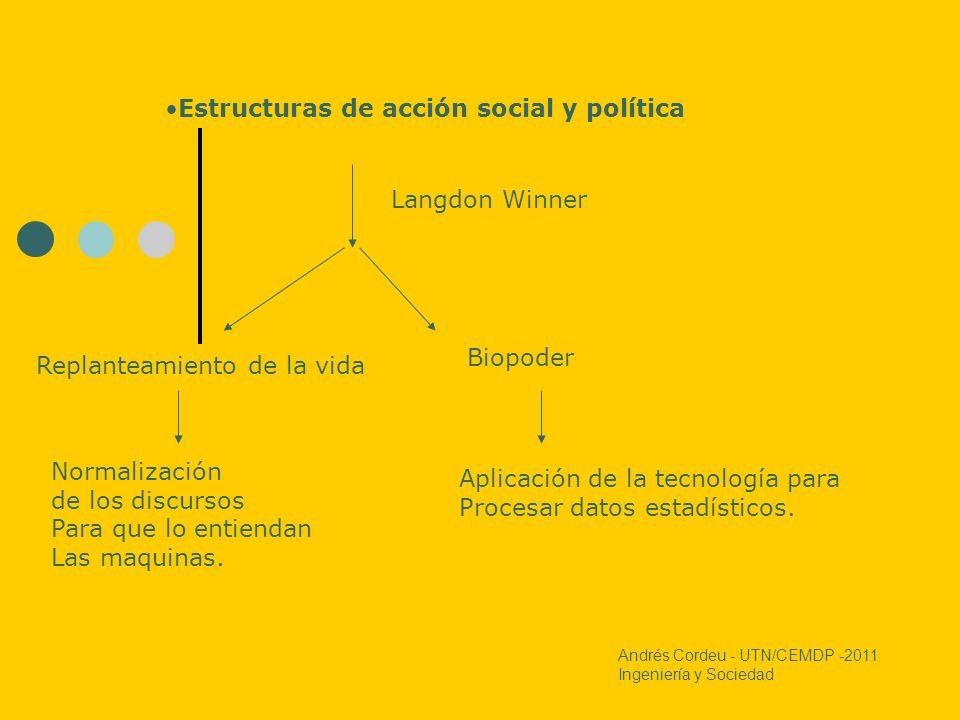 Estructuras de acción social y política