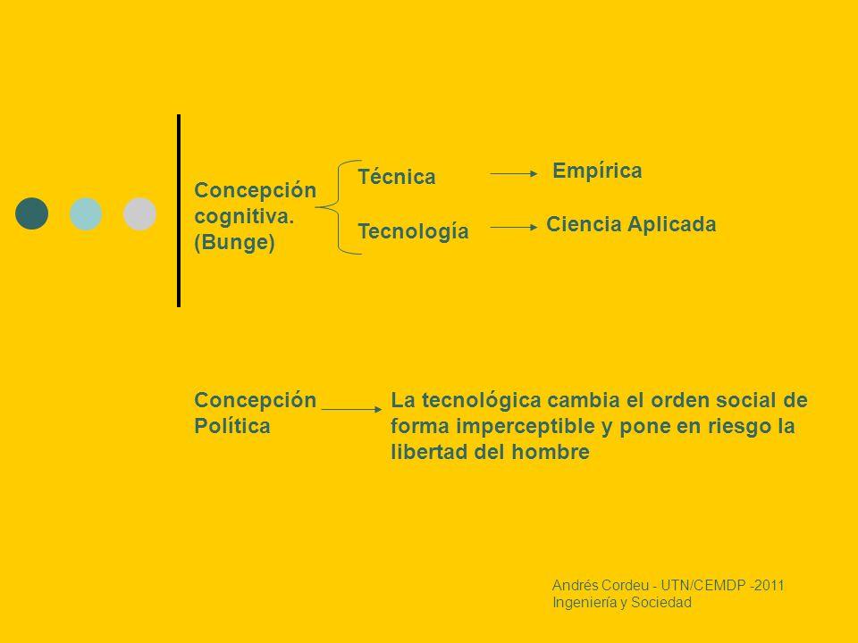 Empírica Técnica Concepción cognitiva. (Bunge) Ciencia Aplicada