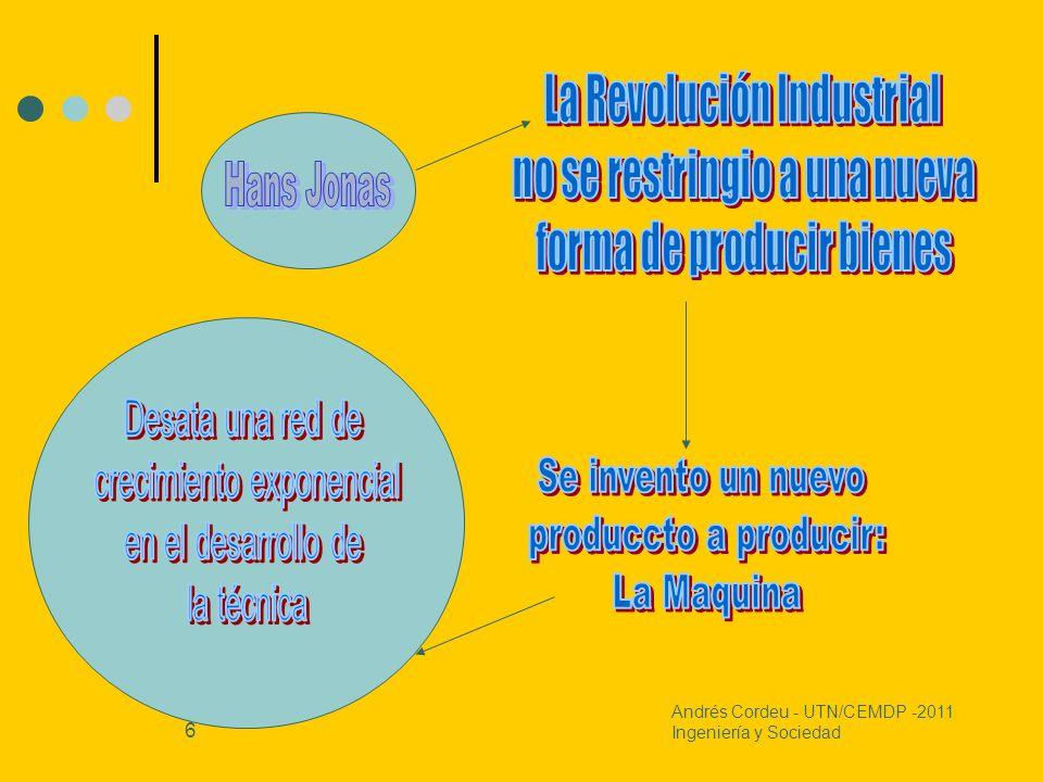 Hans Jonas La Revolución Industrial no se restringio a una nueva