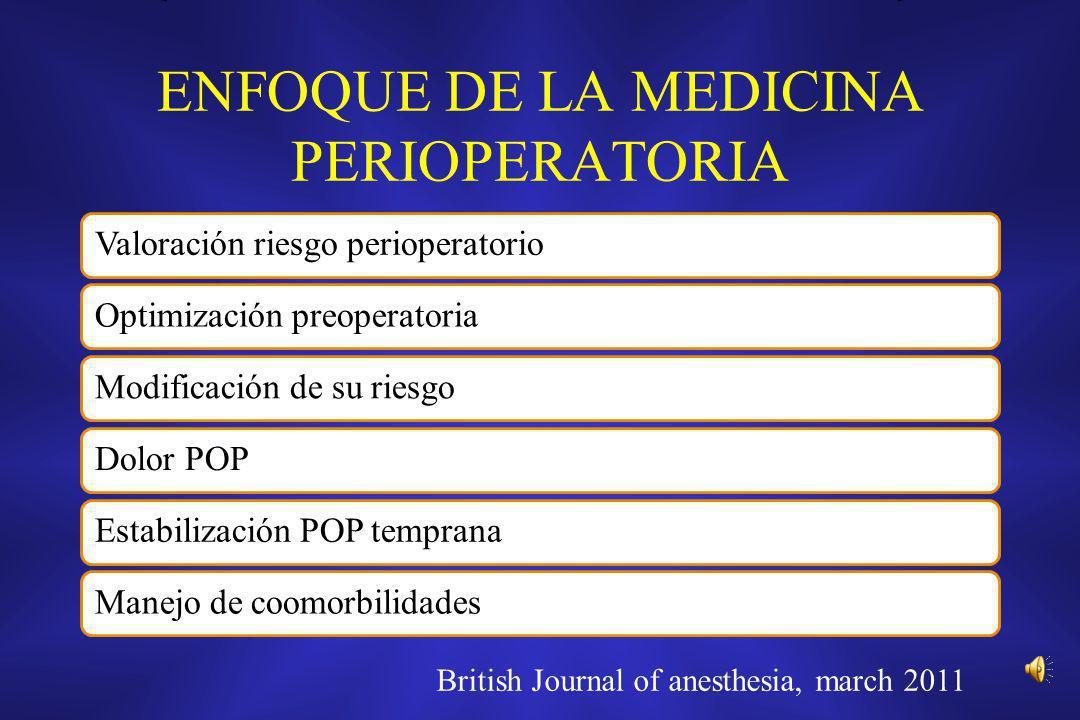 ENFOQUE DE LA MEDICINA PERIOPERATORIA
