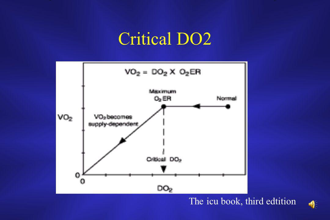 Critical DO2 The icu book, third edtition