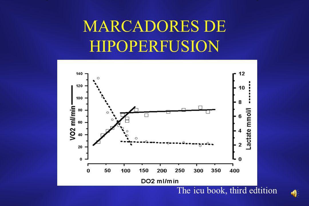 MARCADORES DE HIPOPERFUSION