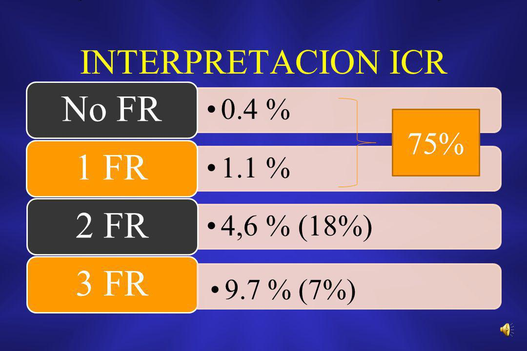 INTERPRETACION ICR 75% 9.7 % (7%) No FR 0.4 % 1 FR 1.1 % 2 FR