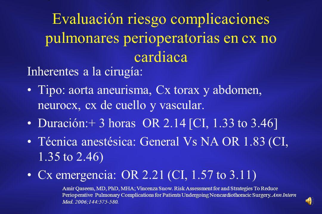 Evaluación riesgo complicaciones pulmonares perioperatorias en cx no cardiaca