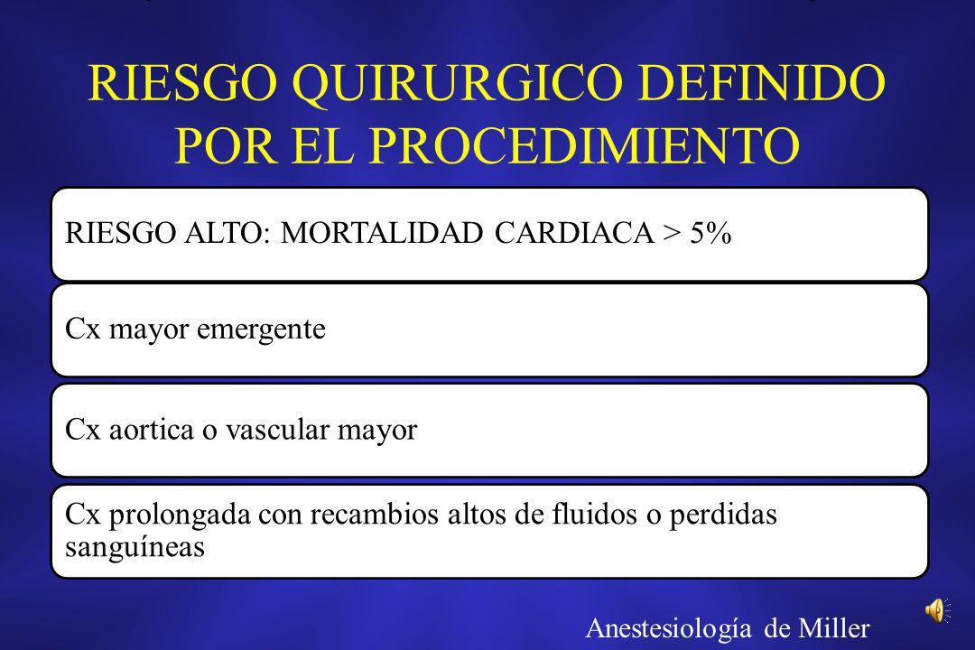 RIESGO QUIRURGICO DEFINIDO POR EL PROCEDIMIENTO