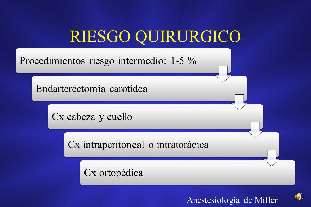 RIESGO QUIRURGICO Procedimientos riesgo intermedio: 1-5 %