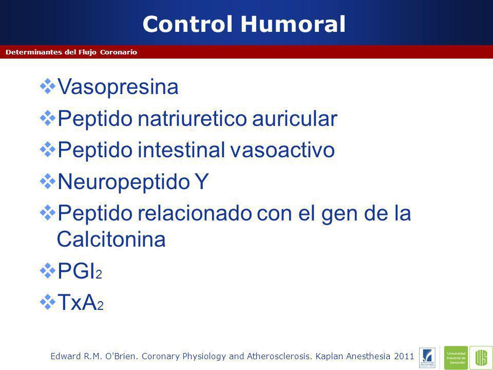 Peptido natriuretico auricular Peptido intestinal vasoactivo