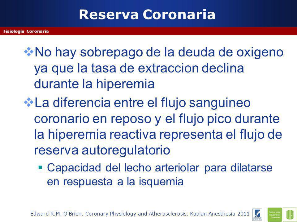 Reserva Coronaria Fisiologia Coronaria. No hay sobrepago de la deuda de oxigeno ya que la tasa de extraccion declina durante la hiperemia.