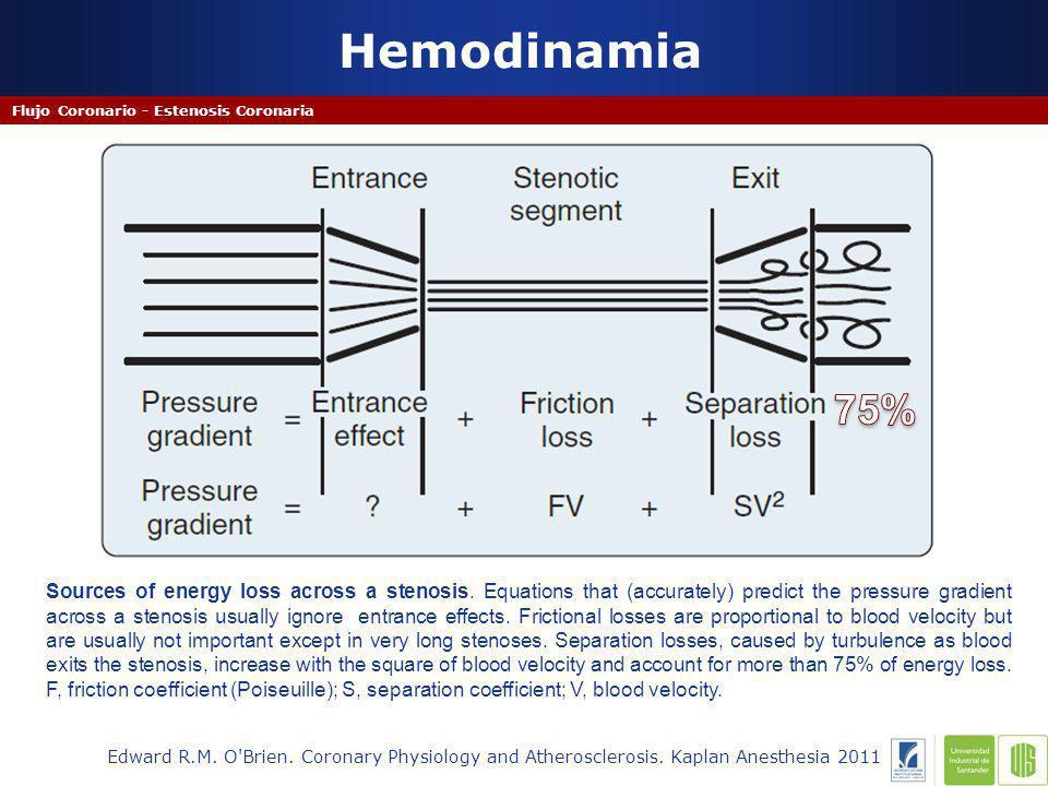 Hemodinamia Flujo Coronario - Estenosis Coronaria. 75%