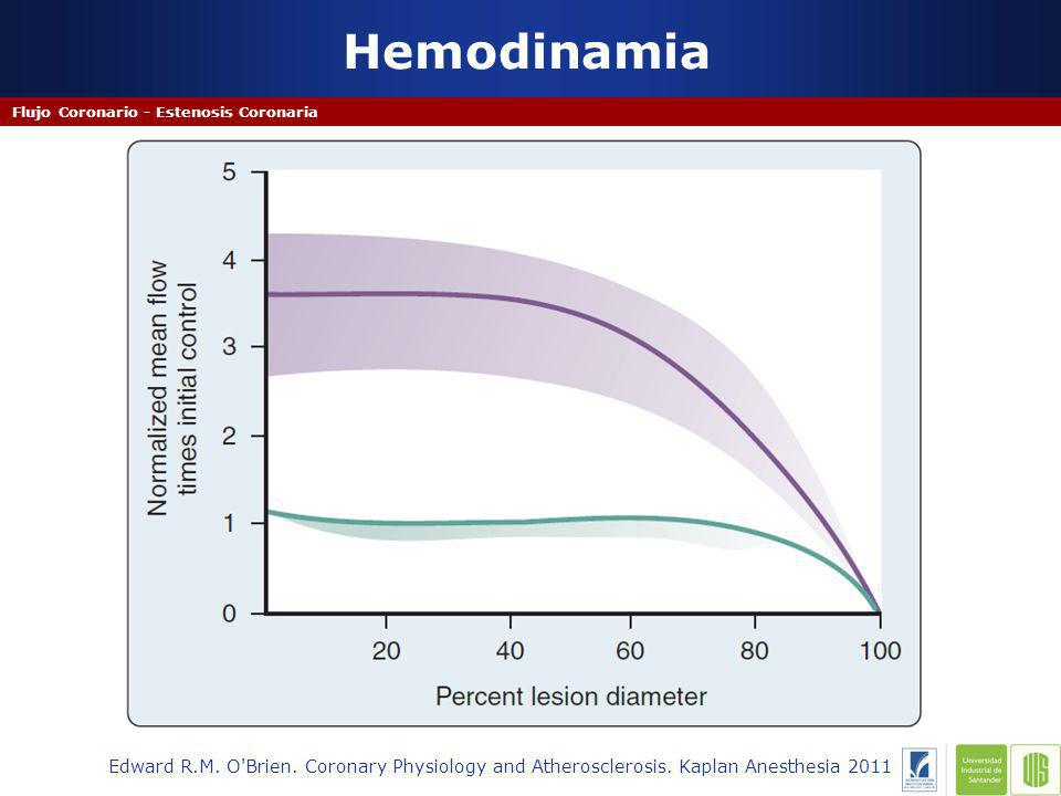 Hemodinamia Thus, the amount of energy loss or