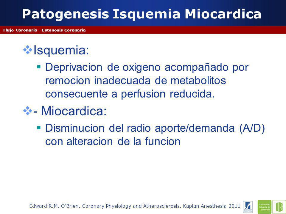 Patogenesis Isquemia Miocardica