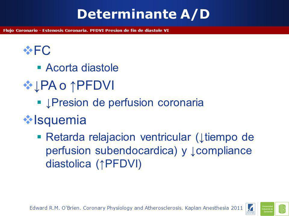 Determinante A/D FC ↓PA o ↑PFDVI Isquemia Acorta diastole