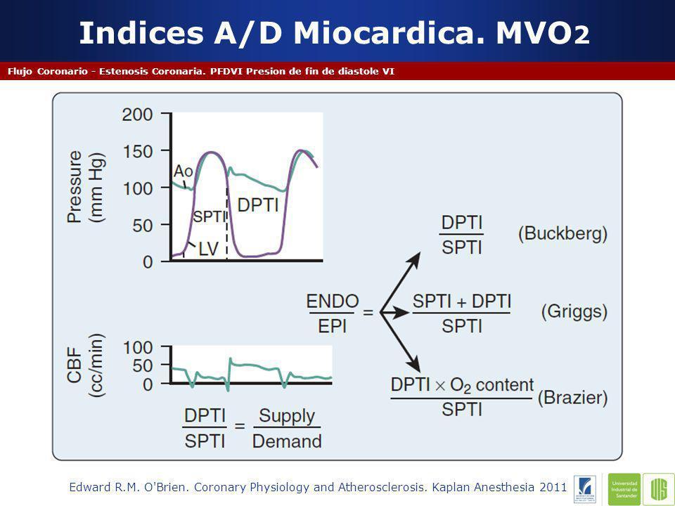 Indices A/D Miocardica. MVO2