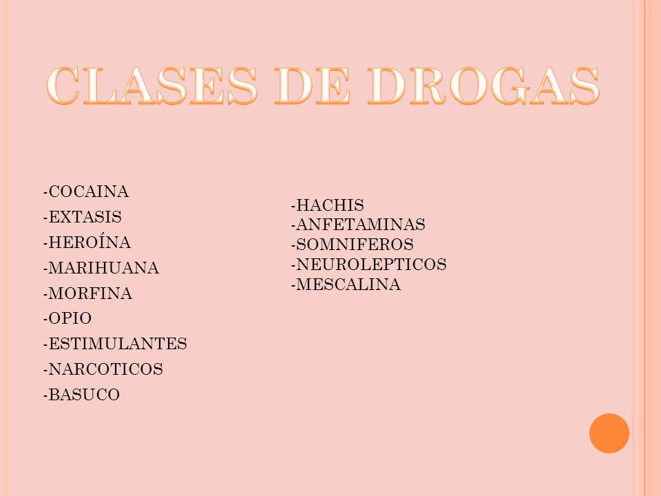 CLASES DE DROGAS -COCAINA -EXTASIS -HEROÍNA -MARIHUANA -MORFINA -OPIO -ESTIMULANTES -NARCOTICOS -BASUCO
