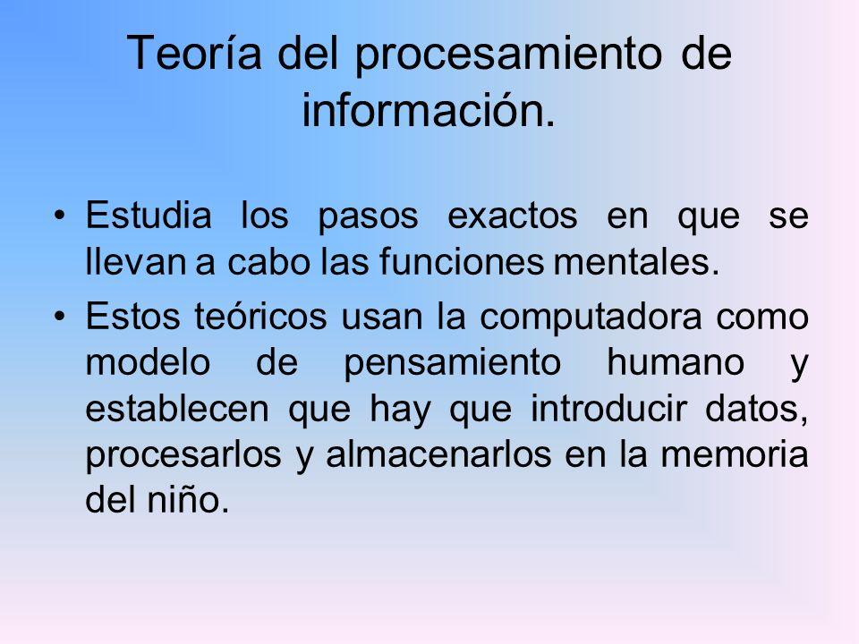 Teoría del procesamiento de información.