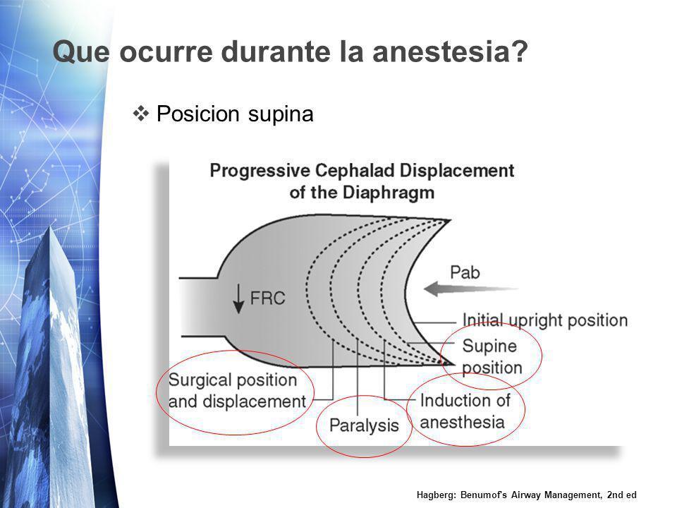 Que ocurre durante la anestesia