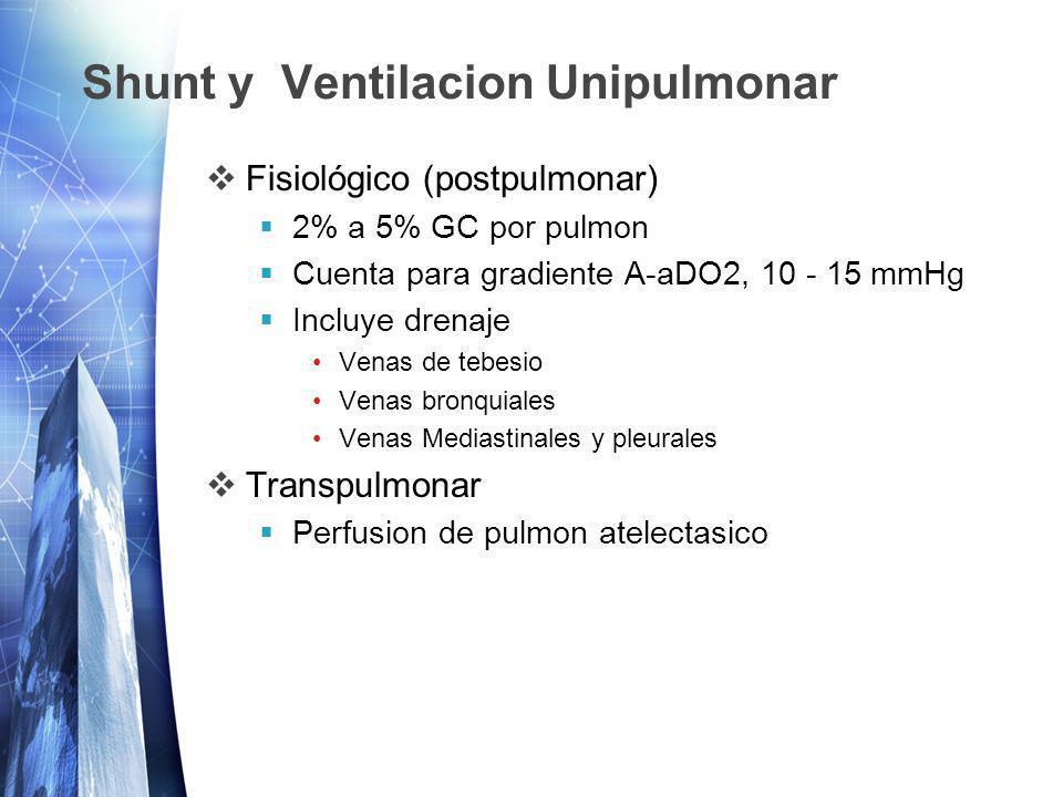 Shunt y Ventilacion Unipulmonar