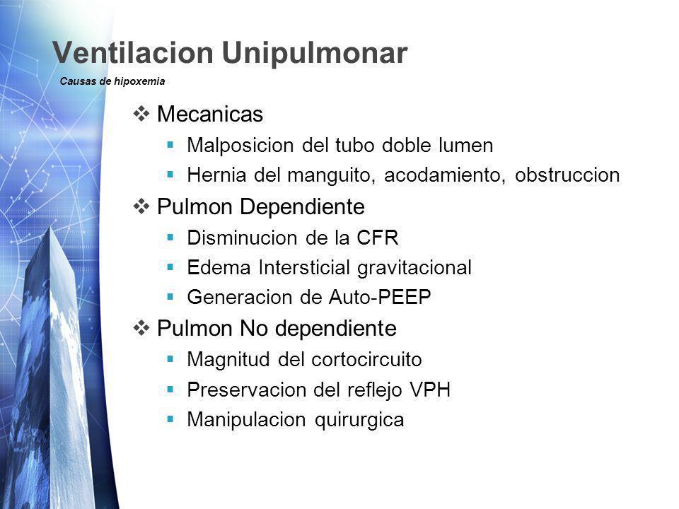 Ventilacion Unipulmonar