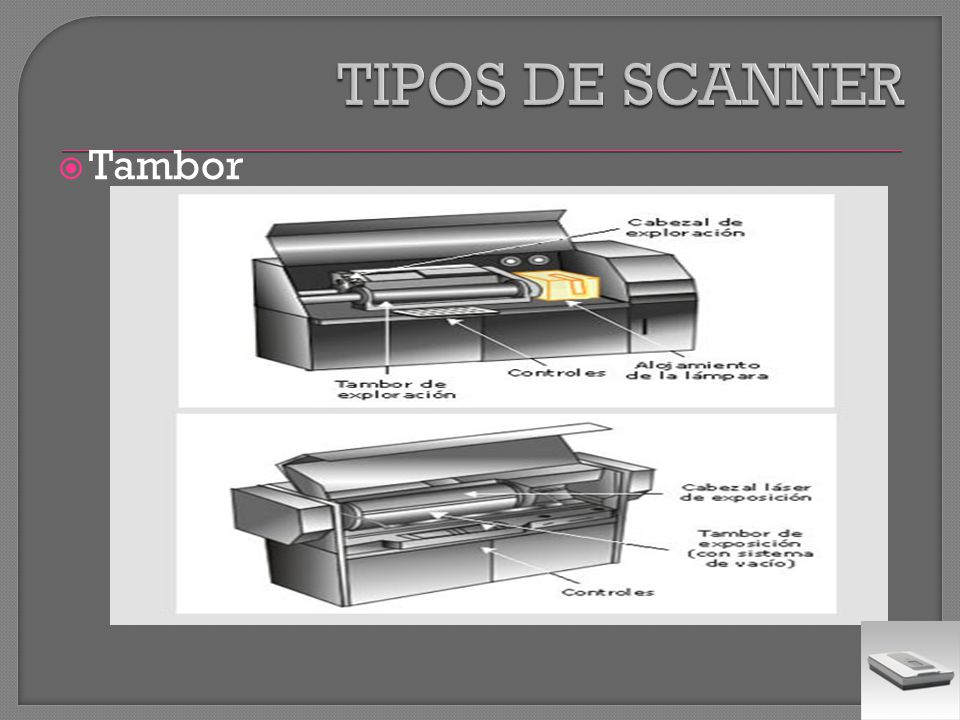 TIPOS DE SCANNER Tambor