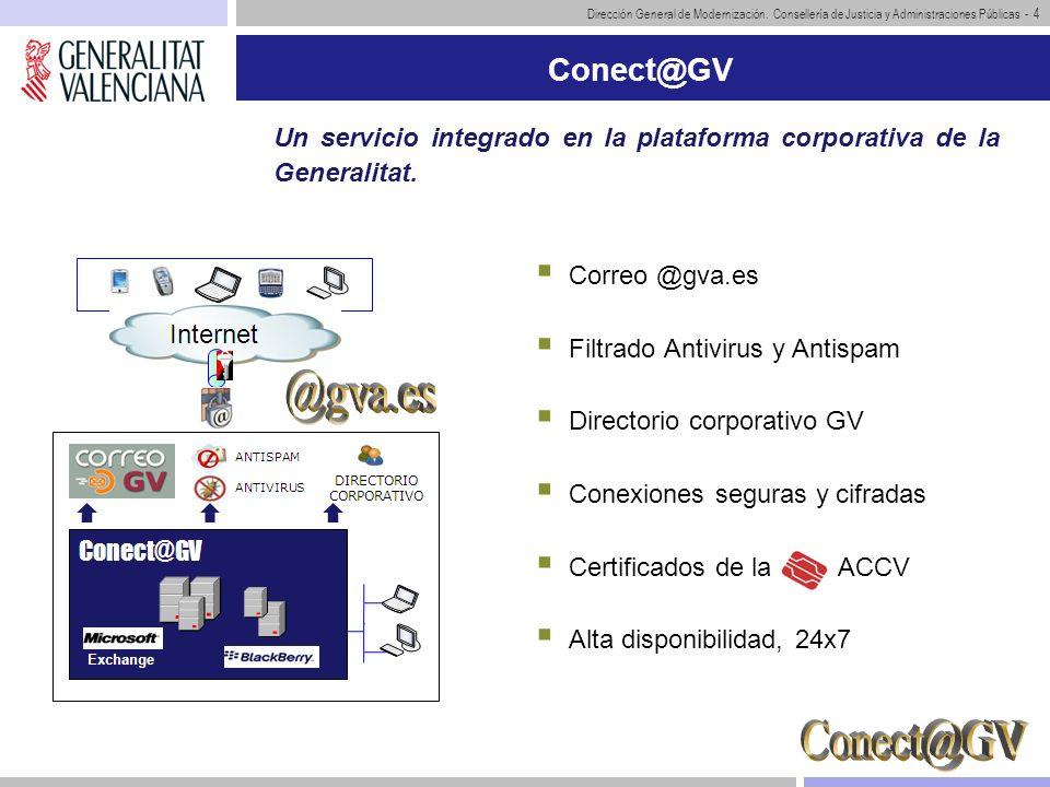 Conect@GV Un servicio integrado en la plataforma corporativa de la Generalitat. Correo @gva.es. Filtrado Antivirus y Antispam.