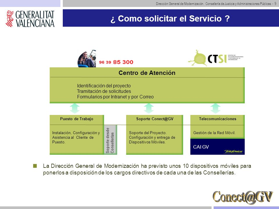 ¿ Como solicitar el Servicio