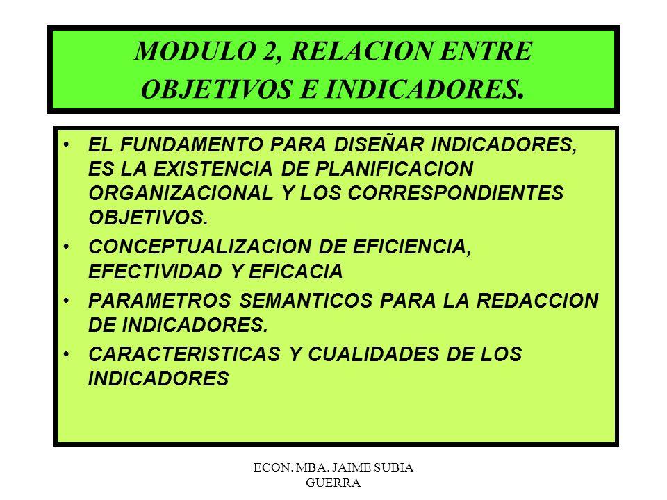 MODULO 2, RELACION ENTRE OBJETIVOS E INDICADORES.
