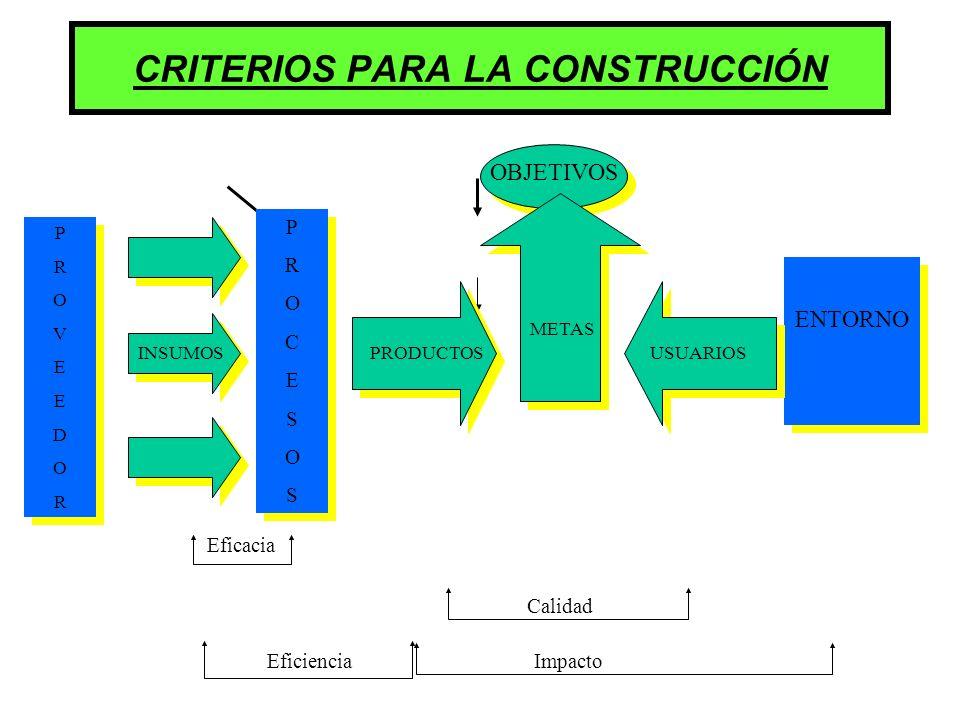 CRITERIOS PARA LA CONSTRUCCIÓN