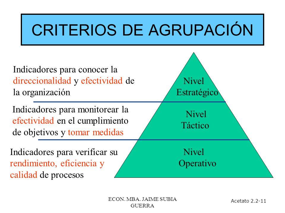 CRITERIOS DE AGRUPACIÓN