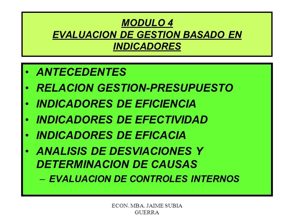 MODULO 4 EVALUACION DE GESTION BASADO EN INDICADORES