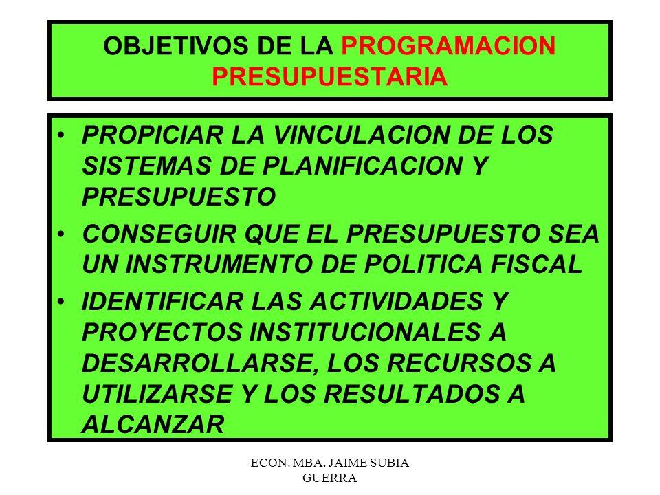 OBJETIVOS DE LA PROGRAMACION PRESUPUESTARIA