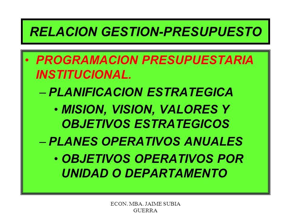 RELACION GESTION-PRESUPUESTO