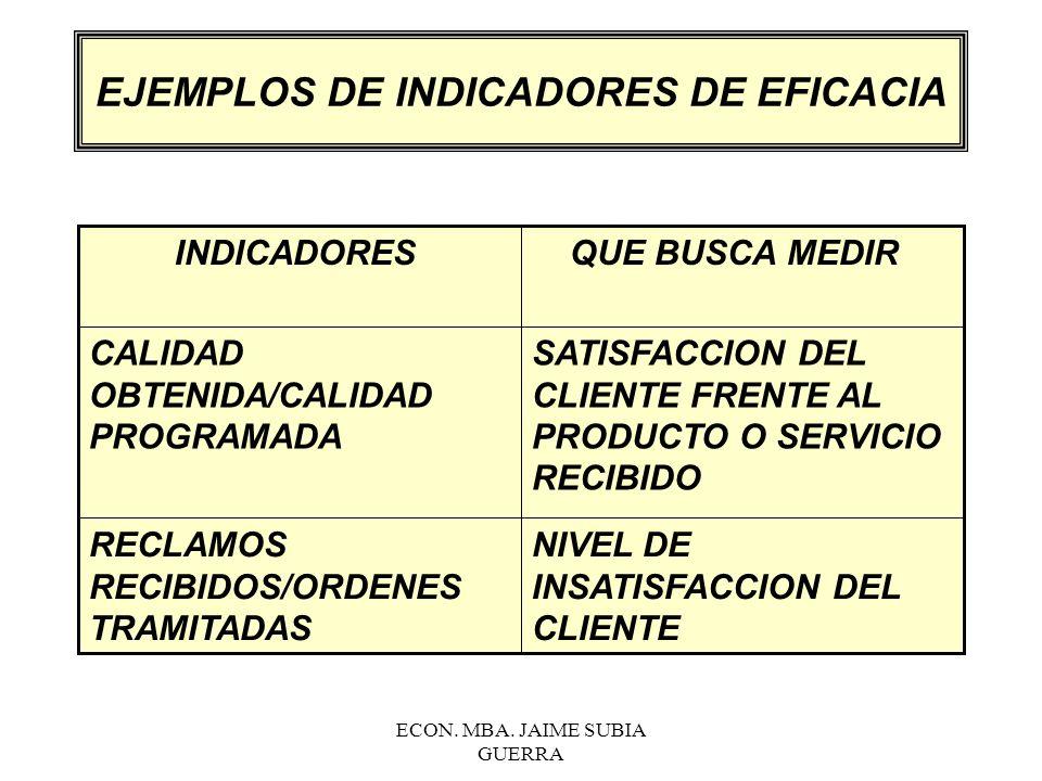 EJEMPLOS DE INDICADORES DE EFICACIA