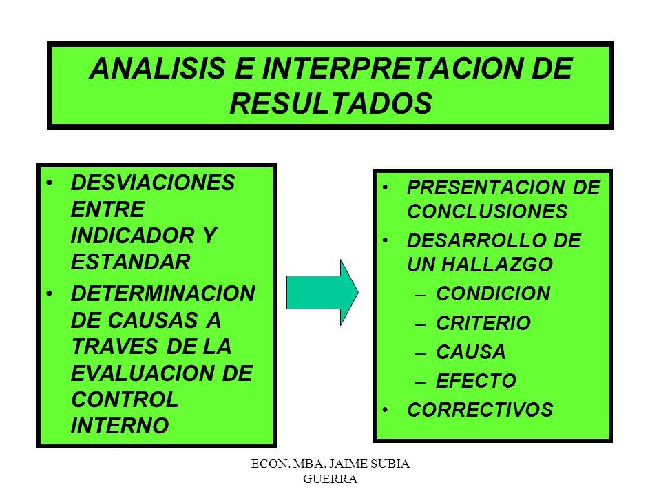 ANALISIS E INTERPRETACION DE RESULTADOS