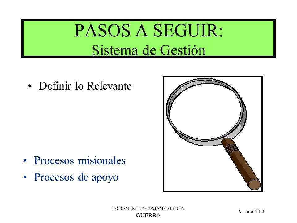 PASOS A SEGUIR: Sistema de Gestión