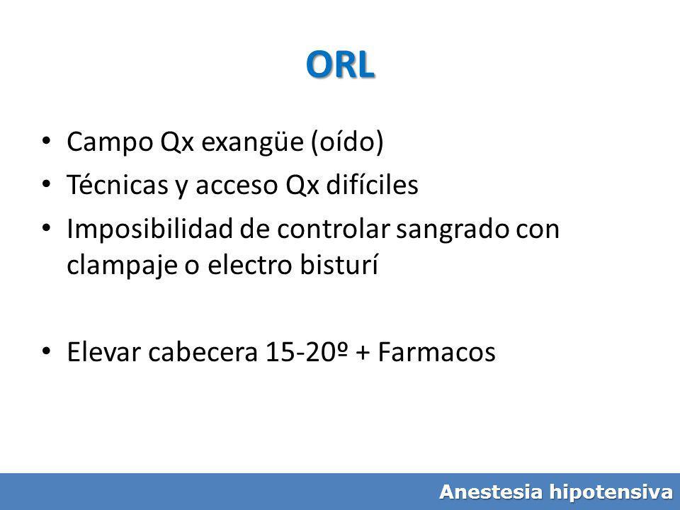 ORL Campo Qx exangüe (oído) Técnicas y acceso Qx difíciles