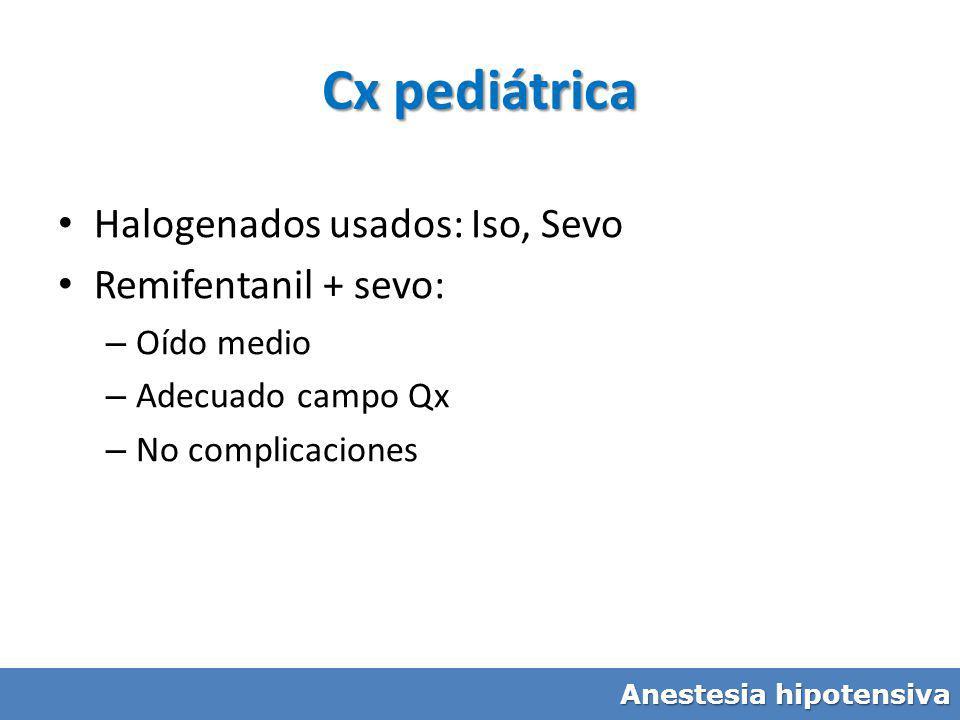 Cx pediátrica Halogenados usados: Iso, Sevo Remifentanil + sevo: