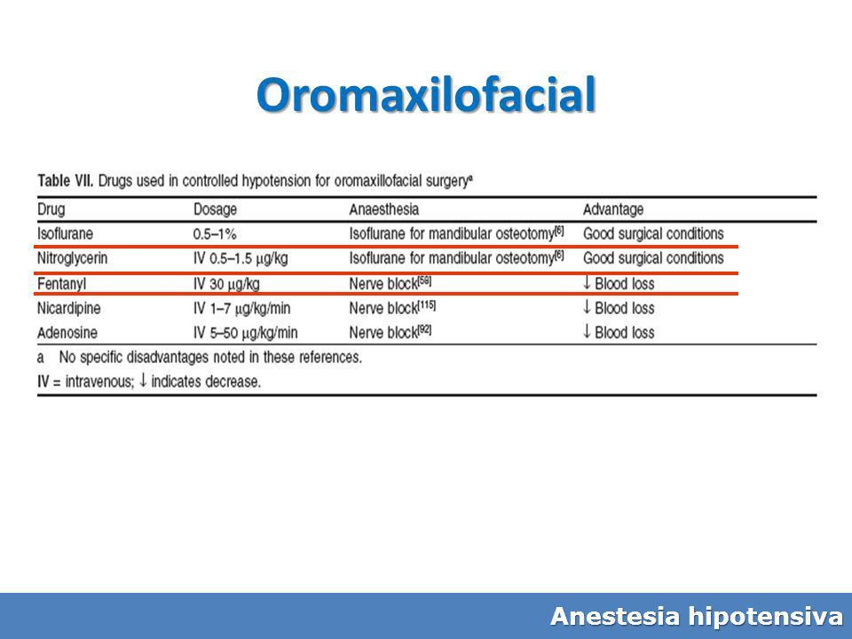 Oromaxilofacial Anestesia hipotensiva