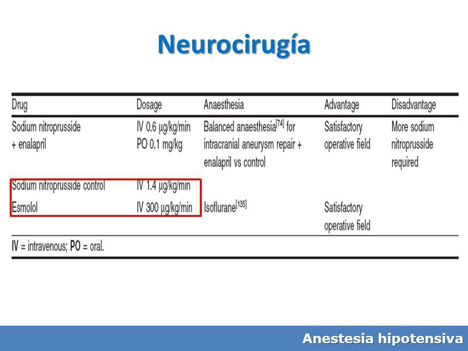 Neurocirugía Anestesia hipotensiva