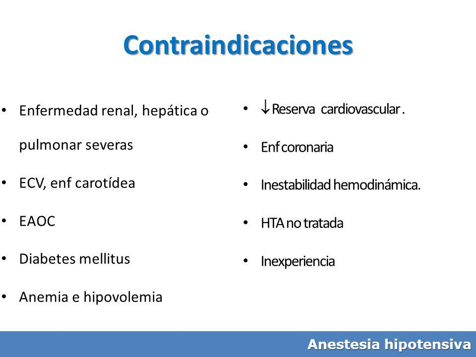 Contraindicaciones Enfermedad renal, hepática o pulmonar severas