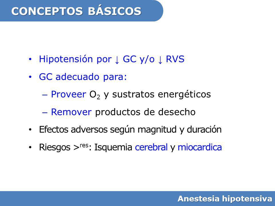 CONCEPTOS BÁSICOS Hipotensión por ↓ GC y/o ↓ RVS GC adecuado para:
