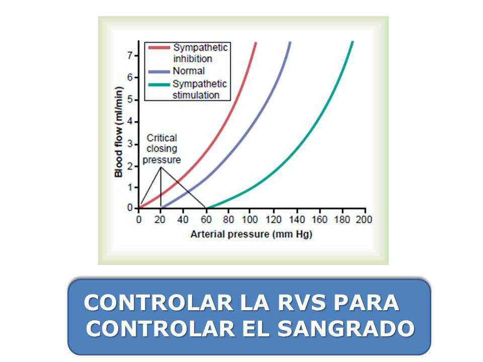 CONTROLAR LA RVS PARA CONTROLAR EL SANGRADO