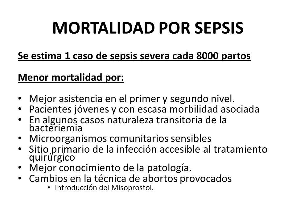 MORTALIDAD POR SEPSIS Se estima 1 caso de sepsis severa cada 8000 partos. Menor mortalidad por: Mejor asistencia en el primer y segundo nivel.