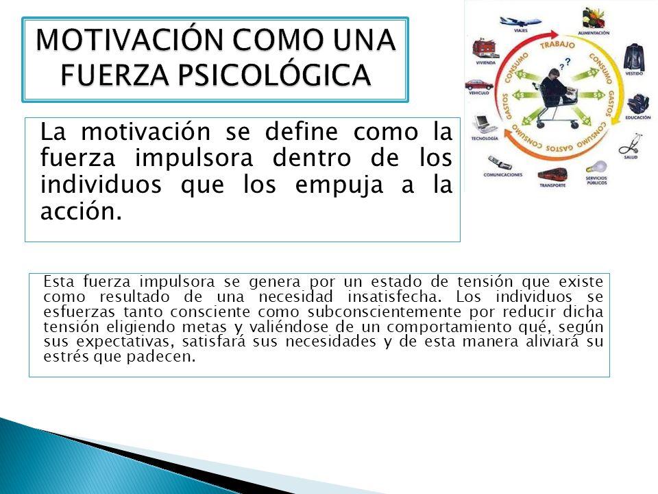 MOTIVACIÓN COMO UNA FUERZA PSICOLÓGICA