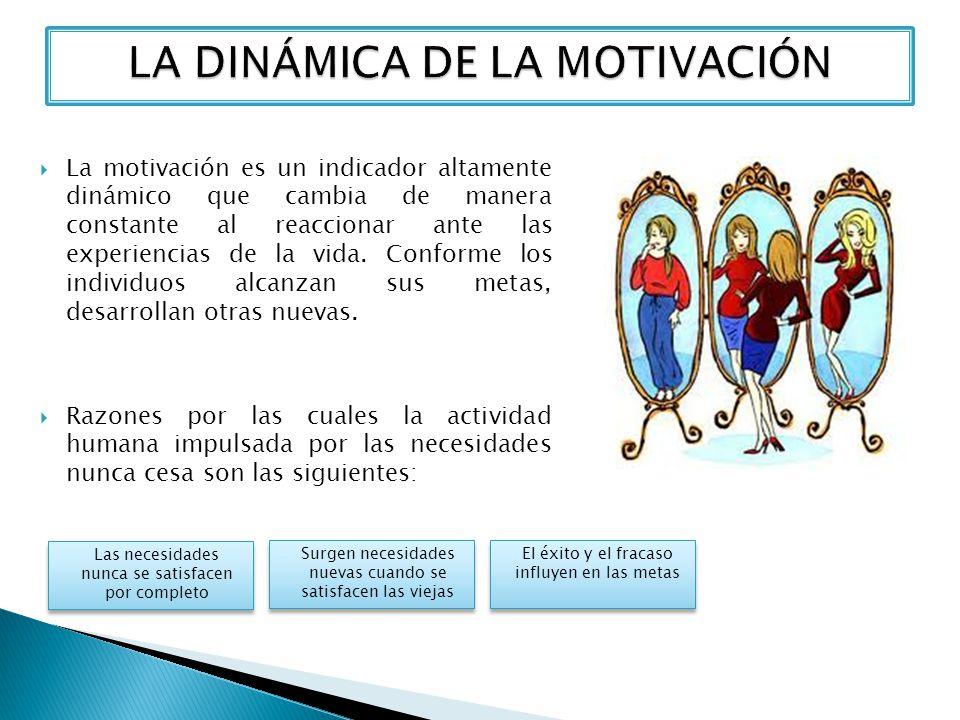 LA DINÁMICA DE LA MOTIVACIÓN