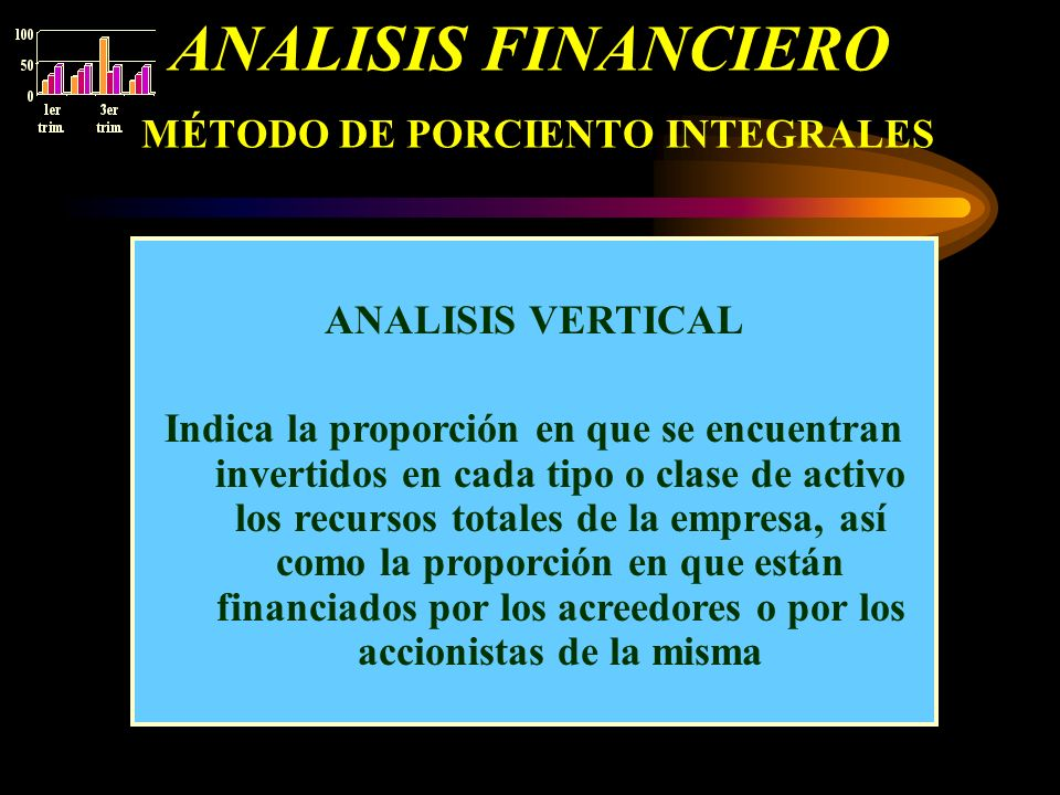 ANALISIS FINANCIERO MÉTODO DE PORCIENTO INTEGRALES